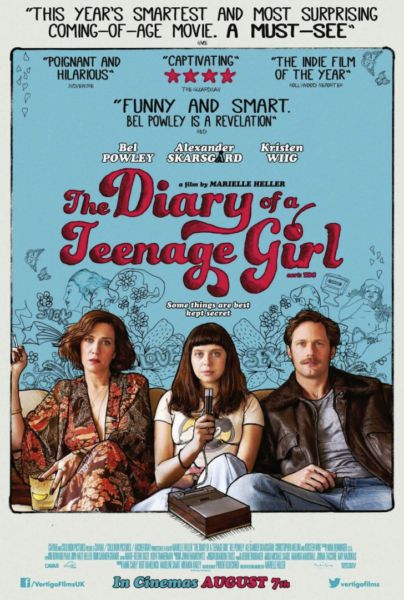 «Дневник девочки подростка» Постер