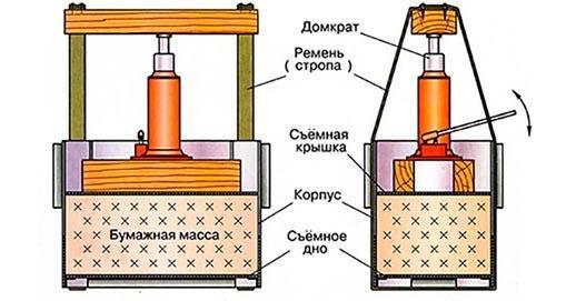Схема пресса с домкратом